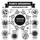 Concept infographic de planètes, style simple Photo stock