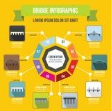 Concept infographic de pont, style plat Photographie stock