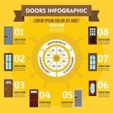 Concept infographic de portes, style plat Image stock