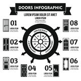 Concept infographic de portes, style simple Photos stock