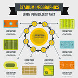 Concept infographic de stade, style plat Photo stock