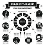 Concept infographic de tailleur, style simple Photographie stock libre de droits
