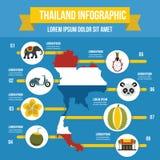 Concept infographic de voyage de la Thaïlande, style plat Photographie stock