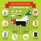 Concept infographic des EAU, style plat Photographie stock libre de droits