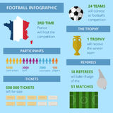 Concept infographic du football Photographie stock