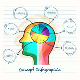 Concept infographic template with human head. Royalty Free Stock Photos