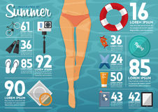 The concept of infographics for summer  travel planning. Vector. Royalty Free Stock Photos