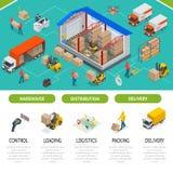 Concept isométrique de services d'entreposage et de distribution Stockage et distribution d'entrepôt Calibre prêt pour le site We illustration de vecteur