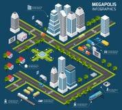 Concept isométrique de ville Image libre de droits