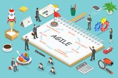 Concept isométrique plat de vecteur de méthodologie agile illustration libre de droits