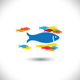 Concept of leadership & authority -big fish leadin. Concept of leadership & authority - big fish leading small fishes. This abstract vector graphic also Royalty Free Stock Photo