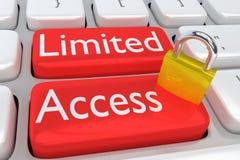 Concept limité d'Access Image libre de droits