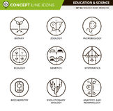 Concept Line Icons Set 2 Biology Stock Photography