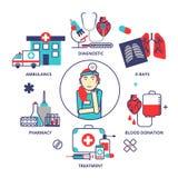 Concept médical dans la ligne style plate moderne Illustration W de vecteur illustration de vecteur