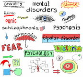 Concept of mental disorders. Hand drawn Royalty Free Stock Images