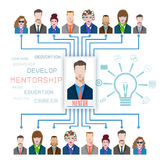 The concept of mentoring Stock Photo