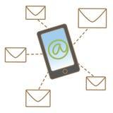 Concept mobile de courrier Photographie stock