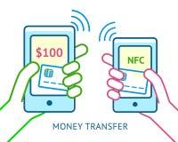 Concept mobile de paiement Images libres de droits