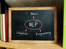 Concept about NLP Neuro Linguistic Programming . Bookshelf with multicolor books and chalkboard