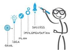 Concept objectif de planification illustration de vecteur