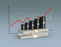 Concept of oil market Royalty Free Stock Photos