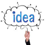 Concept  pencil idea hand isolate write blue idea business. Concept  pencil idea hand isolate write blue idea business illustration vector Stock Image