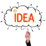 Concept  pencil idea hand isolate write orange and red idea. Concept  pencil idea hand isolate write orange and red idea business illustration vector Stock Photo