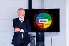 Concept personnel de compétence de développement images libres de droits
