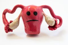 Concept photo of unhappy, sad uterus and ovaries with sickness or disorder. Figure of uterus with sad smile. Concept photo of unhappy, sad uterus and ovaries Royalty Free Stock Image