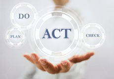Concept For Plan Do Check Act Circle. On Virtual Screen Stock Photos