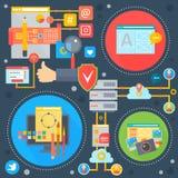 Concept plat d'apps de web design et de services de téléphone portable Icônes pour le web design, développement d'application Web Photographie stock