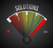 Concept of problem solving meter Stock Images