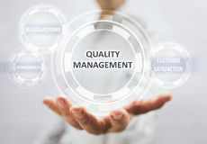Concept For Quality Management Royalty Free Stock Photos