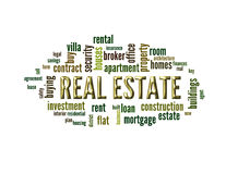 Concept of real estate. Word cloud representing words related to concept of real estate Royalty Free Stock Photography