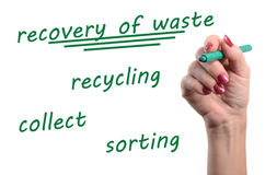 Concept of recovery of waste written with a green felt pen Royalty Free Stock Photo
