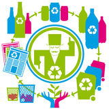 Concept recycling. Vector concept recycling with cans, tins, bottles, papers and bins Royalty Free Stock Photos