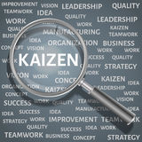 Concept related to Kaizen Japanese method of business. Royalty Free Stock Image