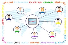Concept of remote learning.  stylized image of students who teach courses on-line.. World map background.  E-learning concept. Vector illustration EPS10 Royalty Free Stock Image