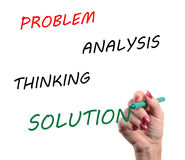 Concept of resolution of problems Royalty Free Stock Images