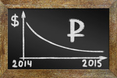 Concept of ruble devaluation. Graph on the blackboard. Abstract conceptual image Royalty Free Stock Photos