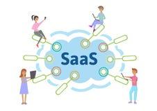 Concept SaaS, software als dienst De mannen en de vrouwen werken in de wolkensoftware aan computers en mobiele apparaten Vector royalty-vrije illustratie