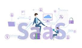 Concept SaaS, software als dienst Wolkensoftware op computers, mobiele apparaten, codes, app server en gegevensbestand royalty-vrije illustratie