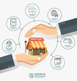 The concept of safe houses, Two hands protecting the house. Real Estate business infographic with icons. Stock Images
