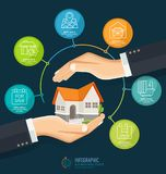 The concept of safe houses, Two hands protecting the house. Real Estate business infographic with icons. Stock Photo