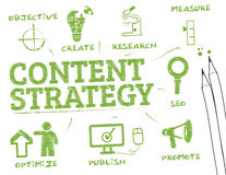 Concept satisfait de stratégie Photos stock