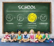 Concept scolaire d'éducation d'université d'université d'école Images libres de droits