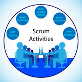 Concept of Daily Scrum Activities and Agile Mehodology. Concept of Daily Scrum Activities and Agile Methodology Stock Images