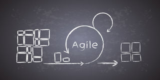 Concept of Scrum Development Life cycle & Agile Methodology, Each change go through different phases and Release Stock Photography