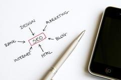 Concept SEO Stock Afbeeldingen