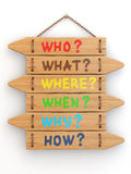 Concept. Signboards with questions Royalty Free Stock Images